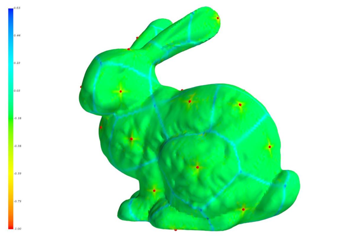 Geodesic distanz – bunny – voronoi